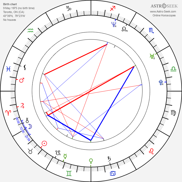 Chris Diamantopoulos - Astrology Natal Birth Chart