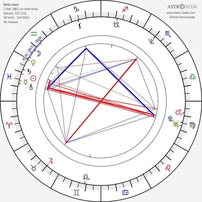 Chris Eigeman - Astrology Natal Birth Chart