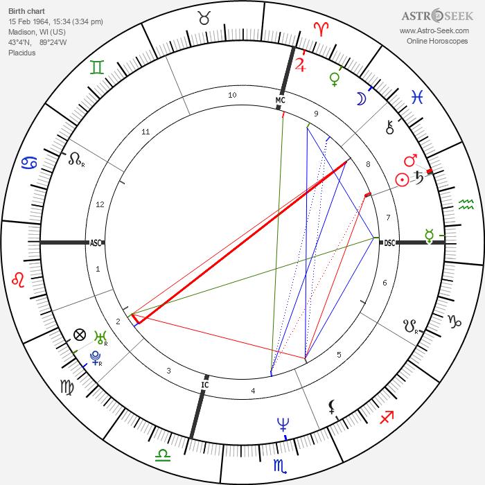 Chris Farley - Astrology Natal Birth Chart