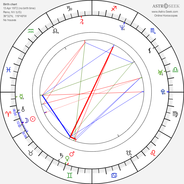 Chris Gann - Astrology Natal Birth Chart