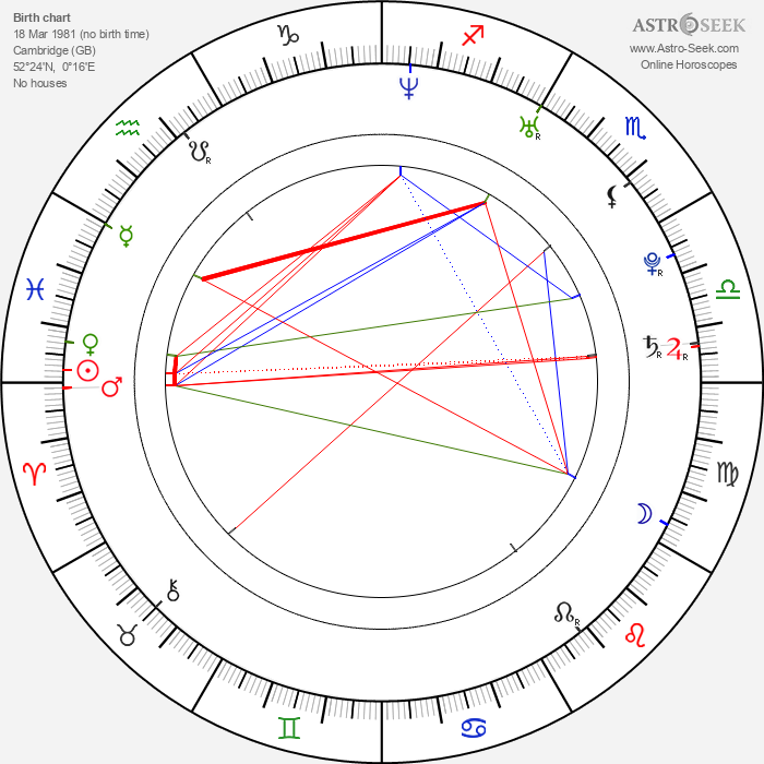 Chris Geere - Astrology Natal Birth Chart