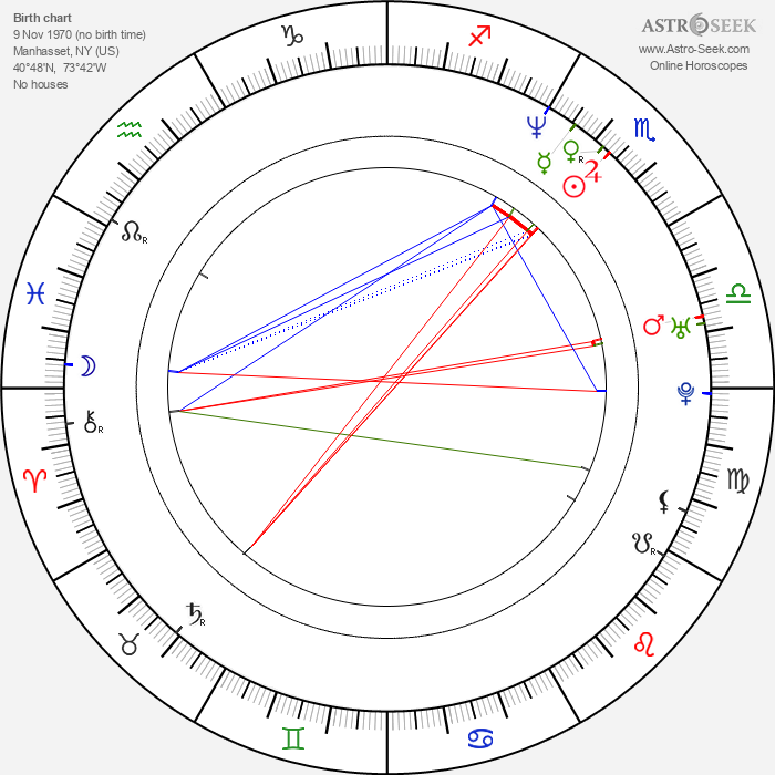 Chris Jericho - Astrology Natal Birth Chart