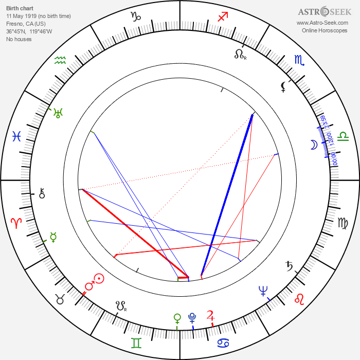 Chris K. Ishii - Astrology Natal Birth Chart