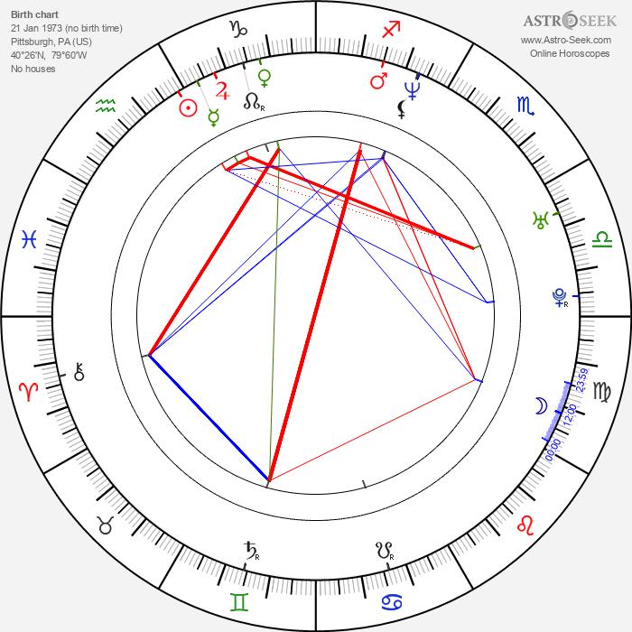 Chris Kilmore - Astrology Natal Birth Chart