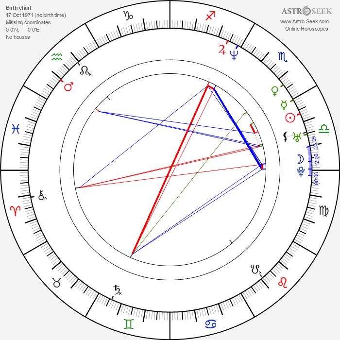 Chris Kirkpatrick - Astrology Natal Birth Chart