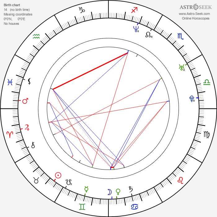 Chris Kramer - Astrology Natal Birth Chart
