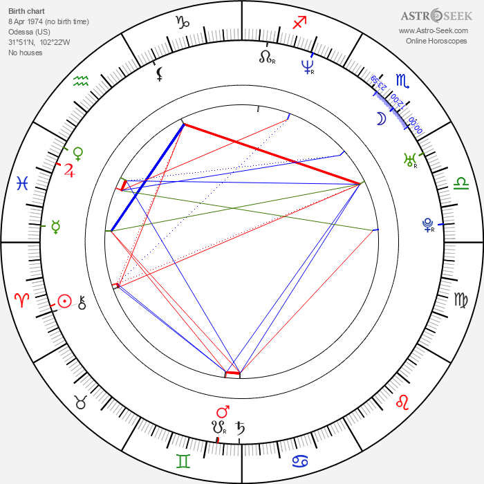 Chris Kyle - Astrology Natal Birth Chart