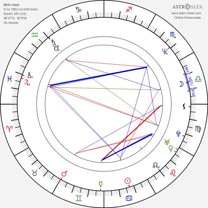 Chris LaPanta - Astrology Natal Birth Chart