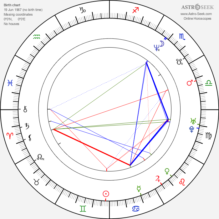 Chris Larkin - Astrology Natal Birth Chart