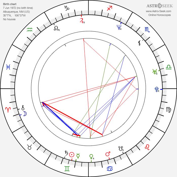 Chris Martin - Astrology Natal Birth Chart