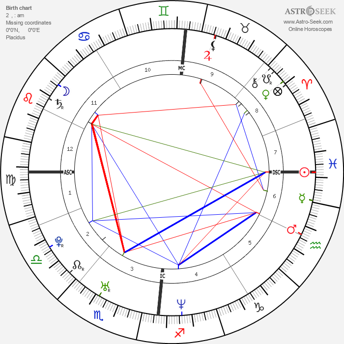 Chris Martin - Astrology Natal Birth Chart