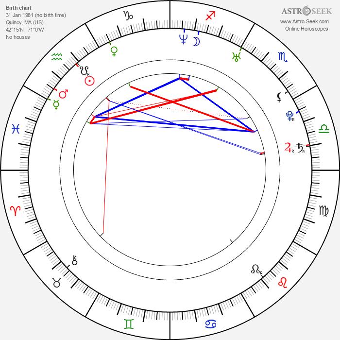 Chris McCoy - Astrology Natal Birth Chart