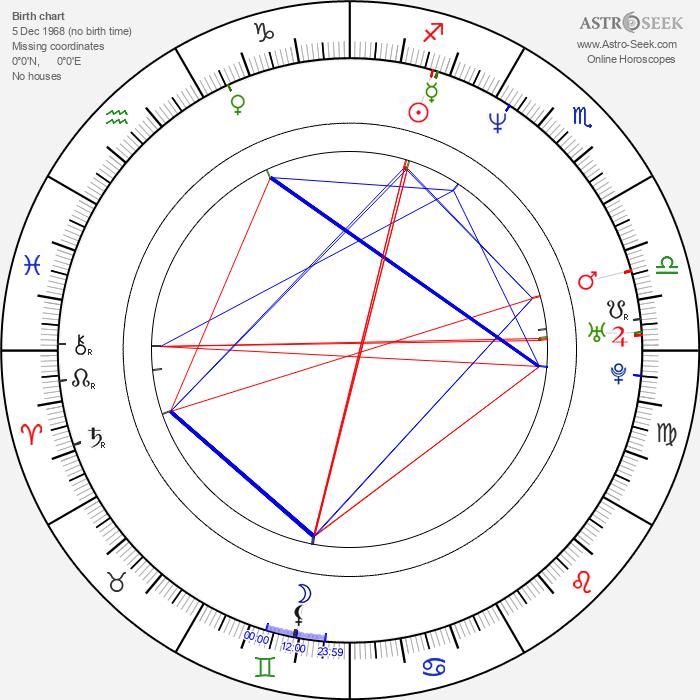 Chris Nahon - Astrology Natal Birth Chart