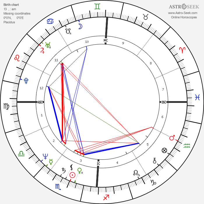 Chris Noth - Astrology Natal Birth Chart