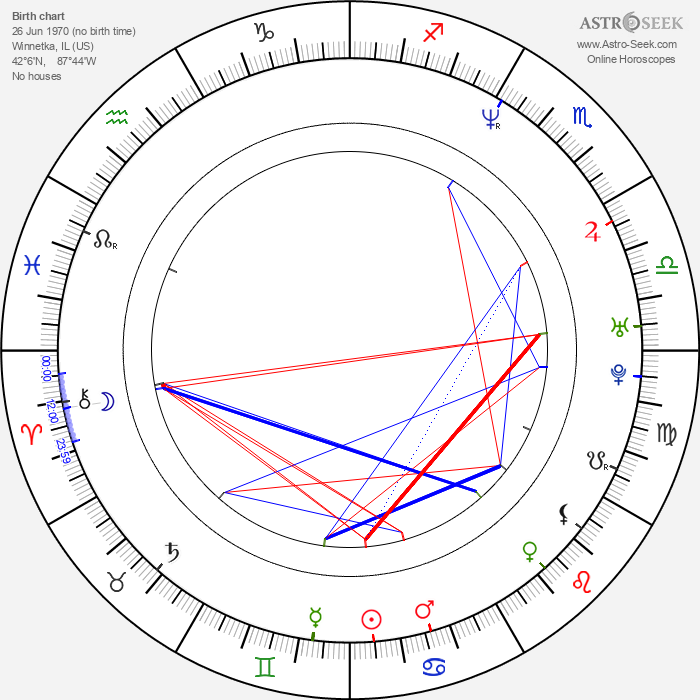 Chris O'Donnell - Astrology Natal Birth Chart