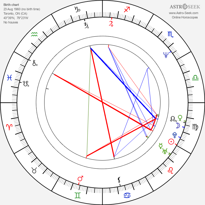 Chris Potter - Astrology Natal Birth Chart