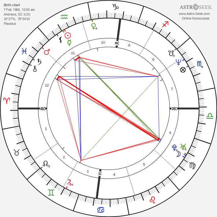 Chris Rock - Astrology Natal Birth Chart