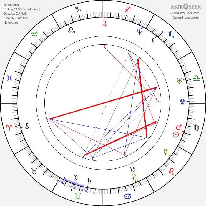 Chris Tucker - Astrology Natal Birth Chart