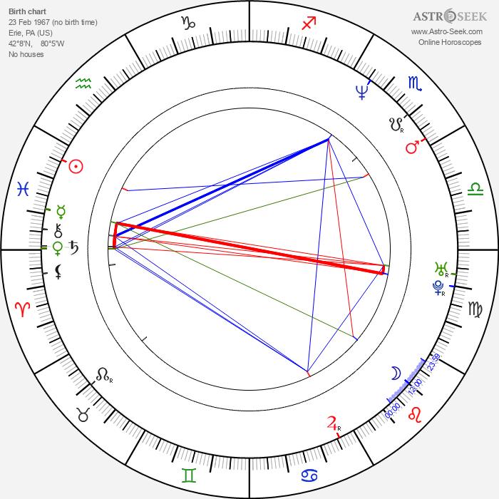 Chris Vrenna - Astrology Natal Birth Chart