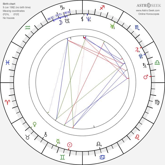 Chris Wang - Astrology Natal Birth Chart