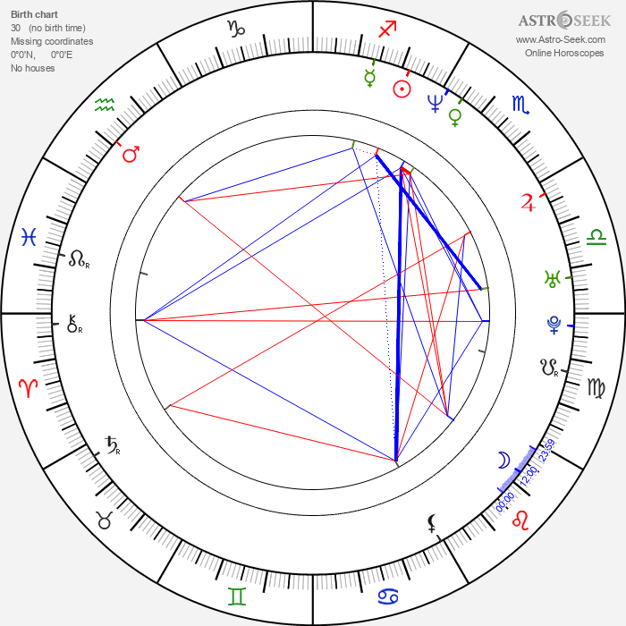 Chris Weitz - Astrology Natal Birth Chart