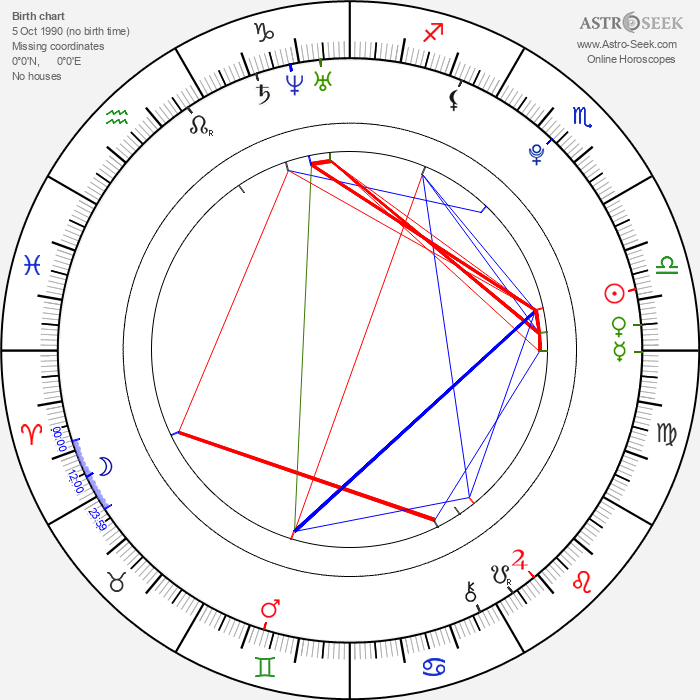 Chrissy Chambers - Astrology Natal Birth Chart