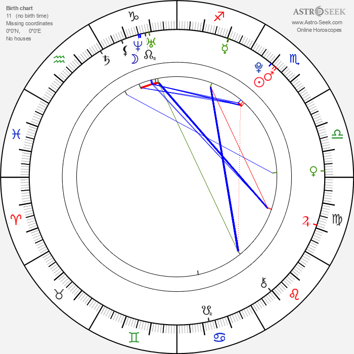 Christa B. Allen - Astrology Natal Birth Chart
