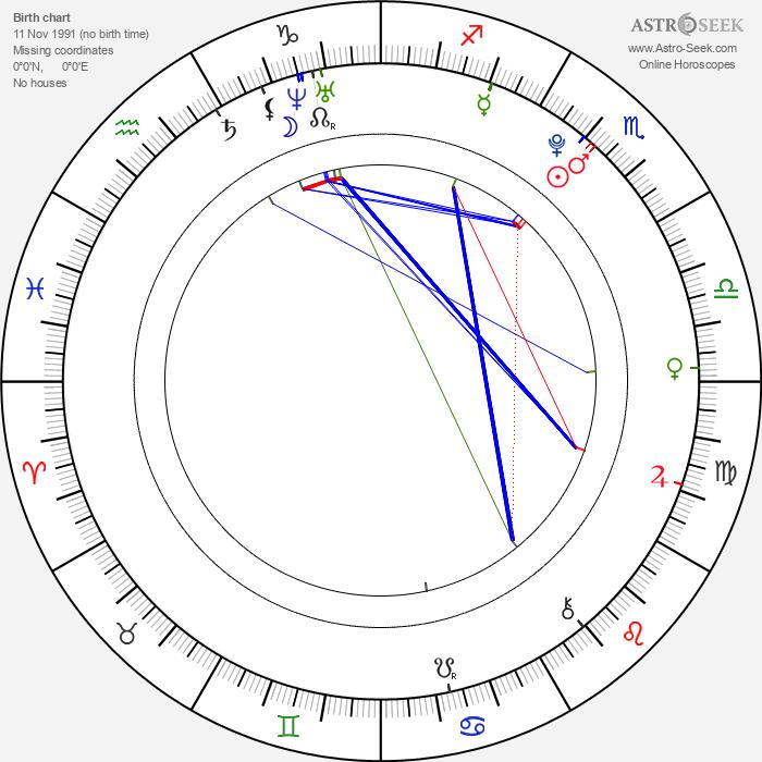 Christa B. Allen - Astrology Natal Birth Chart