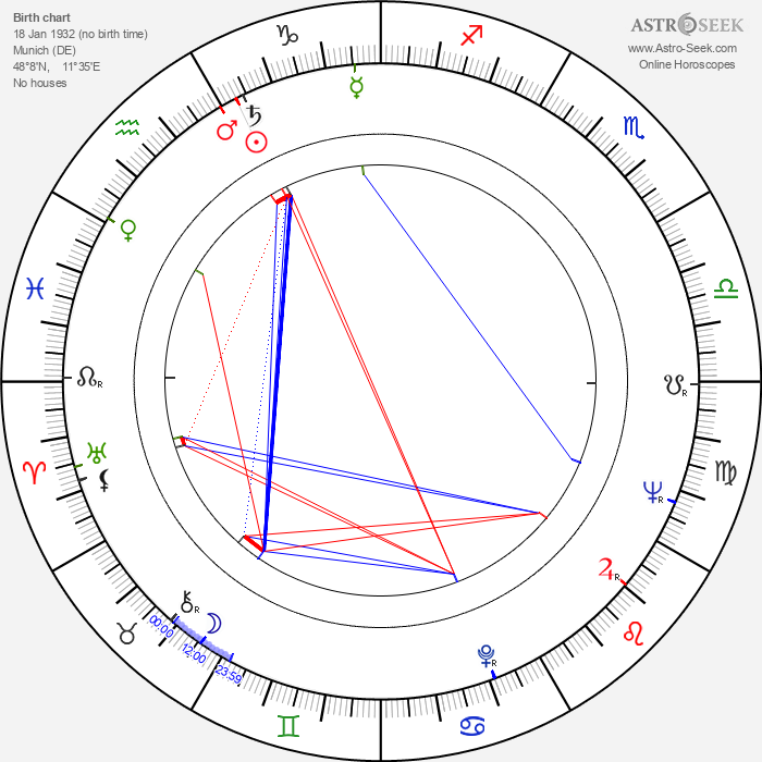 Christa Berndl - Astrology Natal Birth Chart