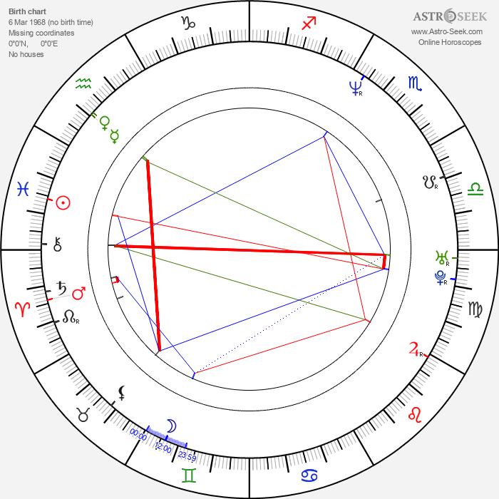 Christel Van Schoonwinkel - Astrology Natal Birth Chart