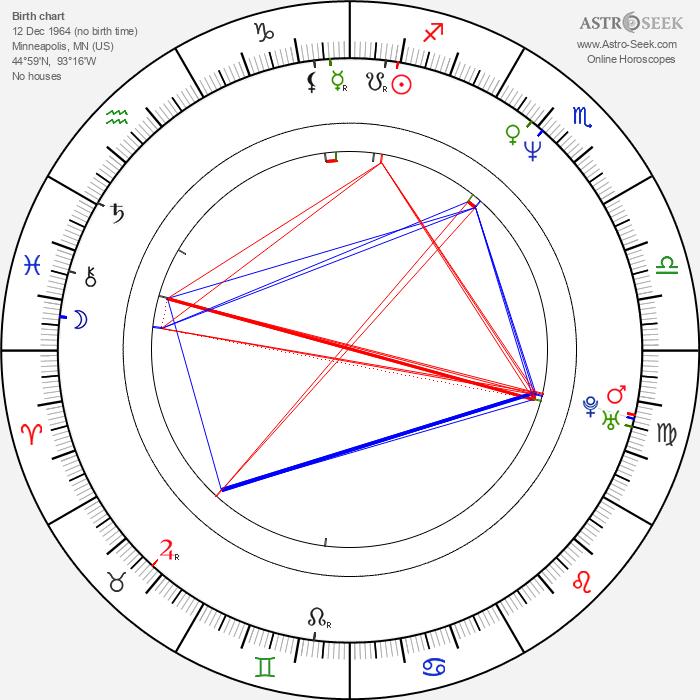 Christi Lake - Astrology Natal Birth Chart