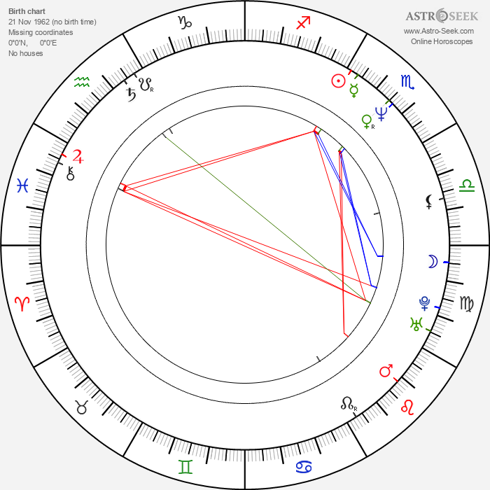 Christian Bocher - Astrology Natal Birth Chart