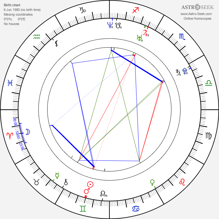 Christian Brassington - Astrology Natal Birth Chart