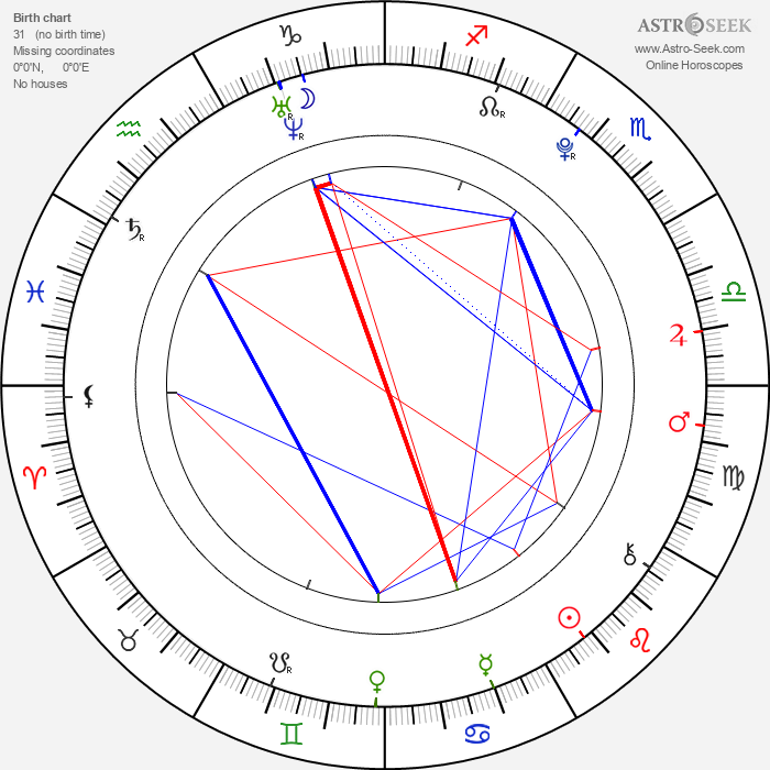 Christian Byers - Astrology Natal Birth Chart