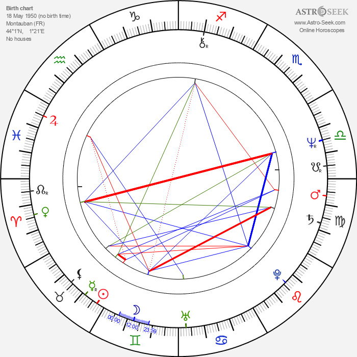 Christian Constant - Astrology Natal Birth Chart