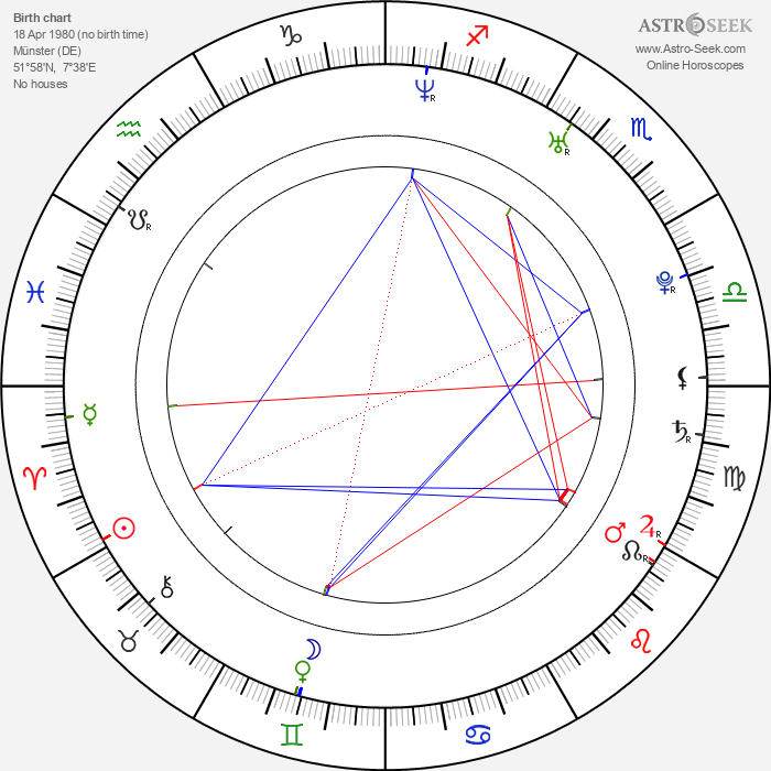 Christian Feist - Astrology Natal Birth Chart