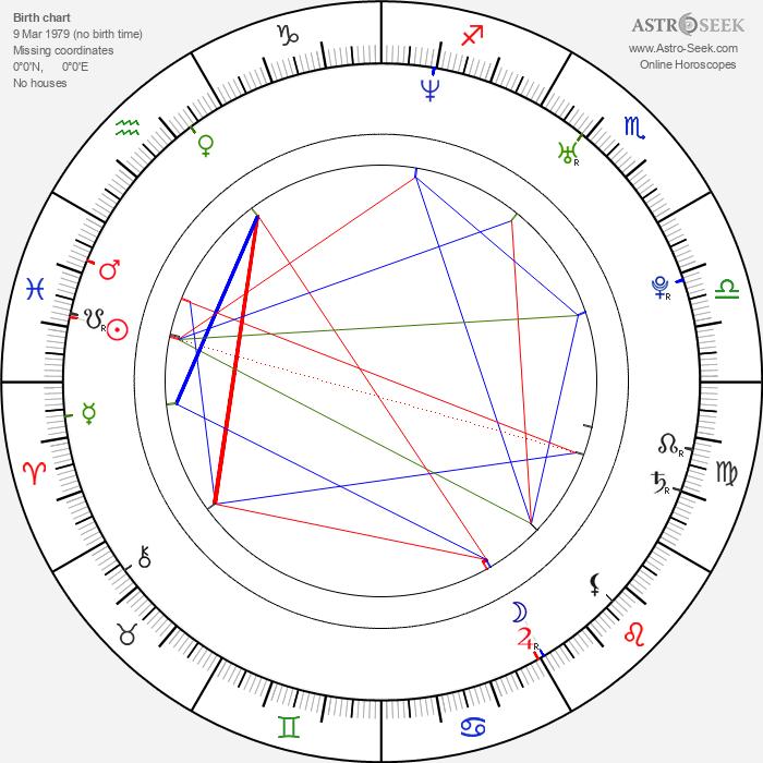 Christian Friedel - Astrology Natal Birth Chart