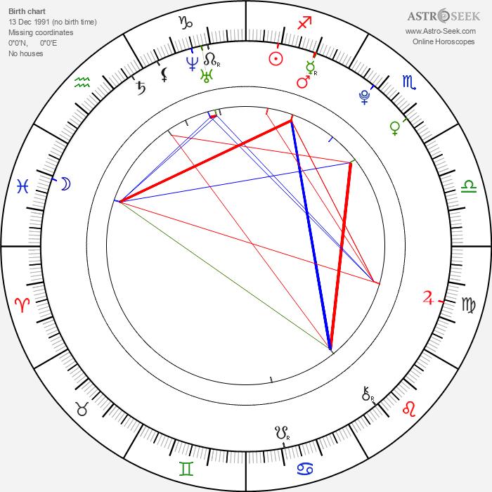 Christian Heldbo Wienberg - Astrology Natal Birth Chart