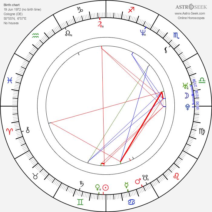 Christian Kahrmann - Astrology Natal Birth Chart