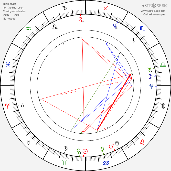 Christian Kahrmann - Astrology Natal Birth Chart