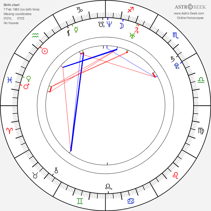 Christian Klien - Astrology Natal Birth Chart