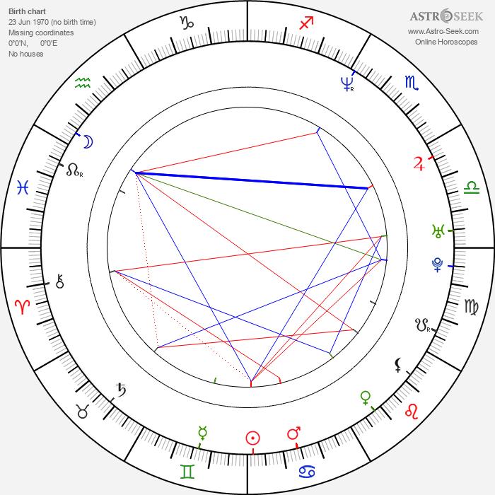 Christian Meier - Astrology Natal Birth Chart