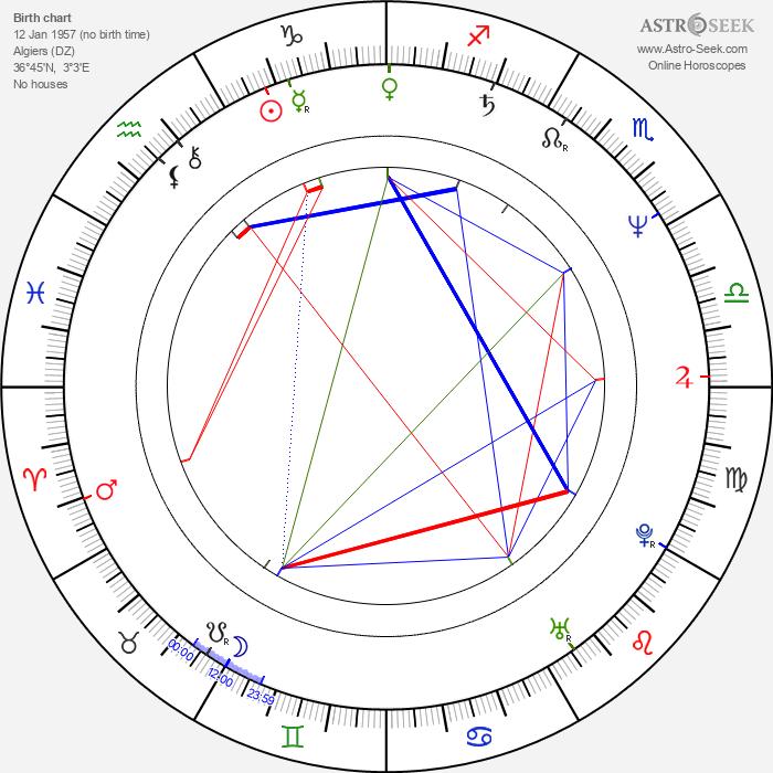Christian Poveda - Astrology Natal Birth Chart