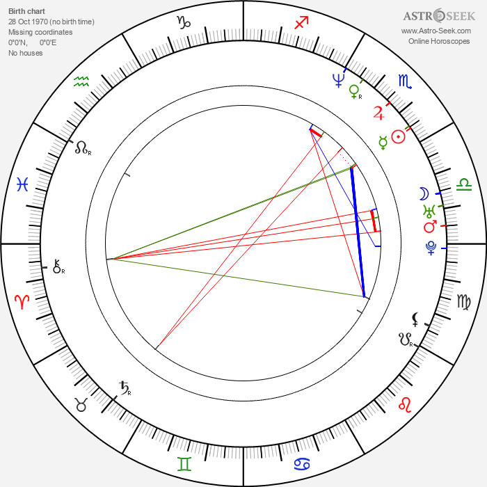 Christian Skolmen - Astrology Natal Birth Chart