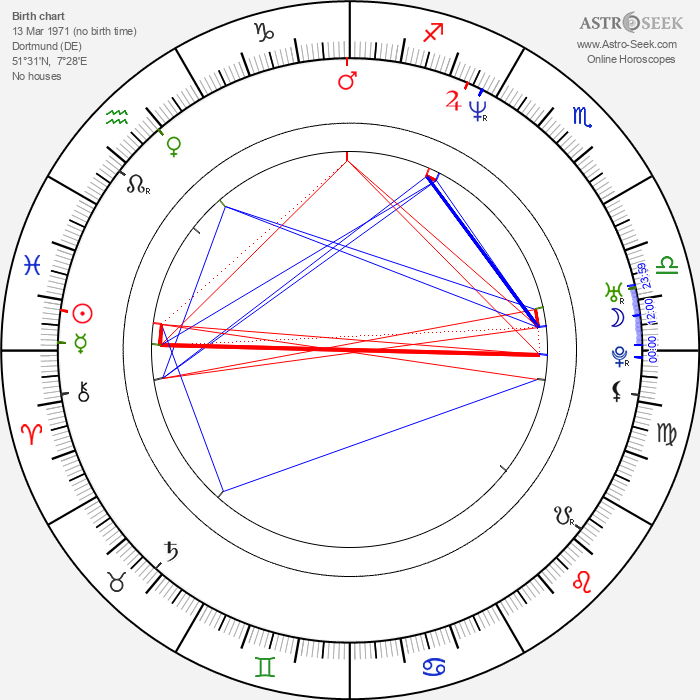 Christian Storm - Astrology Natal Birth Chart