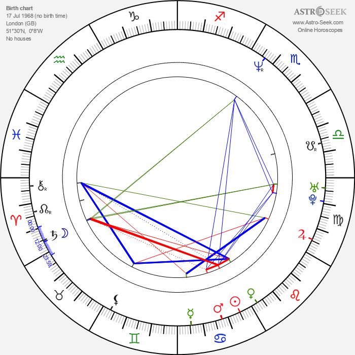 Christian Taylor - Astrology Natal Birth Chart