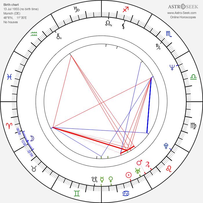 Christian Tramitz - Astrology Natal Birth Chart