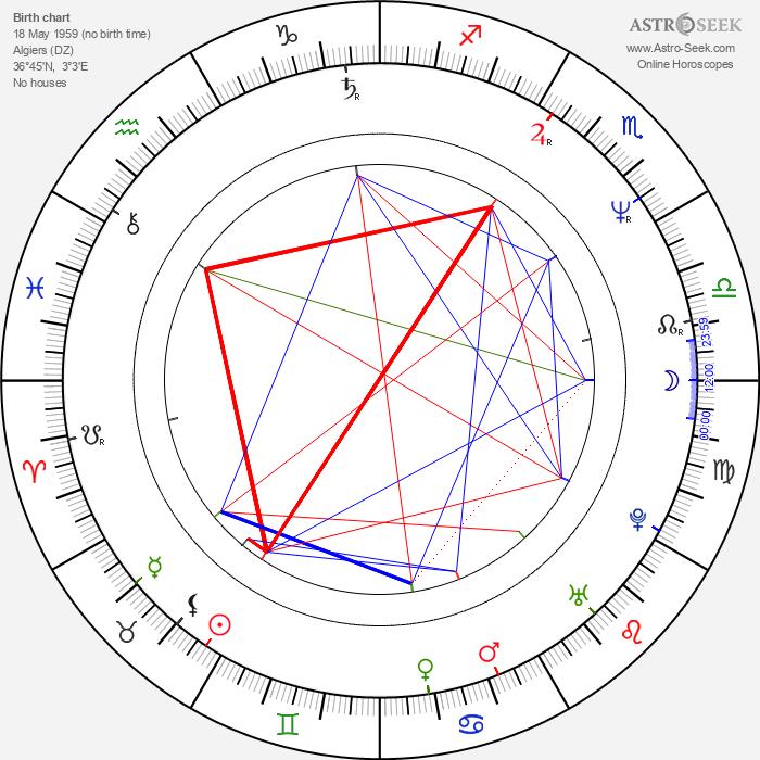 Christiane Jean - Astrology Natal Birth Chart