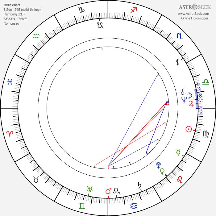 Christiane Krüger - Astrology Natal Birth Chart