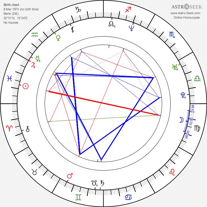 Christiane Paul - Astrology Natal Birth Chart